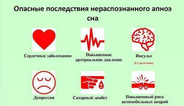 Апноэ: 3 разновидности, 7 главных признаков, о причинах и современных направлениях лечения и профилактики