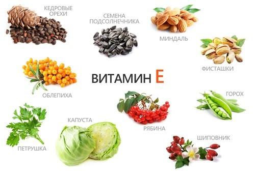 Гипервитаминоз: 8 групп витаминов и симптомы их передозировок