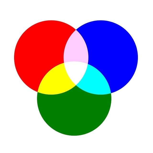 Дальтониз: 4 клинические формы патологии цветовосприятия и о возможностях лечения