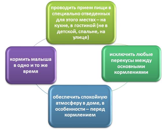 Анорексия: 3 ступени истощения, о летальности и обзор 5 методов лечения