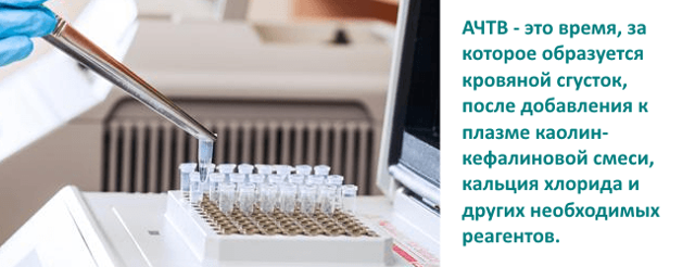АЧТВ: 4 показания для назначения анализа и расшифровка результатов