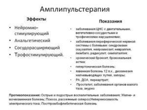 Амплипульс: 6 преимуществ, 13 показаний и 10 противопоказаний, 8 зон воздействия