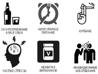Холецистопанкреатит - симптомы, диагностика, лечение заболевания